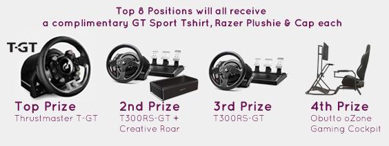 GT Sport Time Trial Challenge @ Saint Games